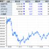 大谷工業4連S高、4日で株価はほぼ2倍の8520円に! ソレイジア・ファーマ、マルホとの自社製品ライセンス契約と資本提携でS高!