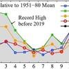2月の世界平均気温、観測史上3位の高さ