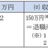 源泉所得税改正の概要(2022年以降退職所得課税改正等)