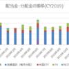 【資産運用】2019年12月の配当金・分配金収入