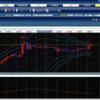 FX取引開始!市場の勢いを見てエントリーする