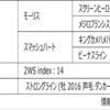 POG2020-2021ドラフト対策 No.154 エスコバル