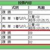 10/01(土)複勝コロガシの予想。8時時点オッズで1,200円→14,500円