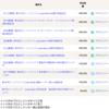【ラッキーバンク】今月の分配金と運用状況(2017年1月)Lucky Bank 70億円突破記念ファンドが登場!