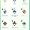 2017.9.21-23 週報