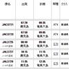 奄美大島観光おすすめルート① ~奄美空港着から観光にはまずはレンタカー!~