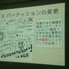 新春東海道らぐ横浜の集い
