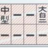 免許証更新@大阪