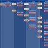 ダビマス 公式BCクラシック5冠‐前哨戦‐に向けての生産② ダイタクヘリオス1992非凡でそのまま!!!狙う!