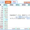 メドピア(6095)は2021年も期待大の高成長株!!!!!!