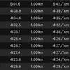 北海道マラソン レポート