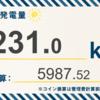 11/25〜12/1の総発電量は231.0kWh(目標比110.95%)でした!