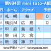 【minitoto934回】【結果】ルヴァン杯グループステージ終了