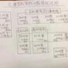 8月31日(月)会津にコロナ騒動もどうやら収束したようだ、NHKプラスをインソールできた、珍しいキノコ雲、どうも一番好かん方が総理になりそう