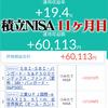 積立NISA11ヶ月目の実績〜主婦のお金の話〜