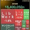 今日の株の取引 (買い、LINK-U。売りサイバートラスト、ニチコン。)