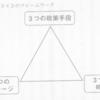 片岡剛士『アベノミクスのゆくえ』