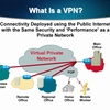超簡単!VPNに一瞬で接続する方法-windows10-