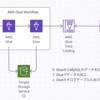 AWS GlueでのETL処理チューニング