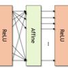 ニューラルネットワーク C/C++実装の検討 1.