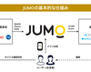 モバイルデータで融資機会を 南アフリカ発「JUMO」の仕組み