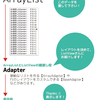 Android:ListViewとAdapter、そしてSQLiteを使う