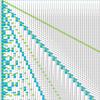Fibonacci-iccanobiF