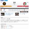 2019-04-16 カープ第16戦(鹿児島)●2対8 巨人(4勝12敗0分)誠也7号。それだけ。