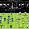 横浜FMに負けたけどまだ5位。未消化試合勝てば単独3位だ!なんかツイてるぞ北海道コンサドーレ札幌 こっそり狙おうA.C.L!