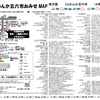 6月10日(日)お店map