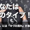 【ライブ配信】あなたはどのタイプ!?「お金」には4つの流れがあった!(本日3/28 21:00開始!)