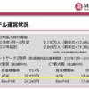 【発見!コートヤード・バイ・マリオットホテルの決算書を見て分かった】ホテル修行も飛行機同様に1月が好機!ホテルの稼働率が低い月が効率良く、モクシ―東京錦糸町なら1.3万円も安く泊まれる!