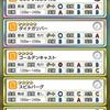 ダビマス ~宝馬祭!!!レア血統をお得に!ガチャ初回は150個で!~