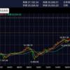 【米国株価27%下落】パンデミックに油を注ぐトランプ発言