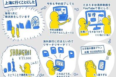 3万円台で2泊4日の上海に行ってくるぞー!