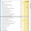Azure DevOps Server 2019 Update 1.1適用で削減されたメモリ