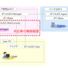 JP1/AJS3 V11.5評価版を動かしてみよう(2)〜JP1/AJS3 WebConsole