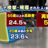 NHKから回答がありました。失望、そして希望。