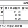 あさひ 絶好調の21年2月期3Q決算発表🎉、併せて増配も発表🎊