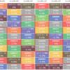 2019年3月度アセットクラスリターン 1位:国内REIT/最下位:新興国株式