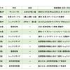 放牧・育成馬近況(8月/第4週)