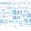 8/18~獅子→ハム【鷲について】