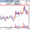 マネックスグループ、コインチェック買収の報でS高達成! IPO、RPAホールディングス好調で一時19000円にタッチ!