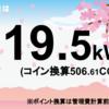 5/7の発電量は19.5kWh