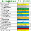 【予想】高松宮記念&マーチS