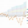 【トラリピ5すくみ】トラリピ5すくみハーフ&ハーフ第26週 (7/3) :年利換算7.9%です。淡々とした値動きですね。