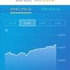 投資初心者が楽天ポイント運用で6000ptを投資して1ヶ月経った結果を公開