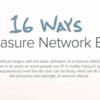 ネットワーク効果を計測する 16 の方法 (a16z, Li Jin and D'Arcy Coolican)