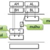 オリジナルLLVM Backendを追加しよう (17. 32-bitコアでの64bit整数演算の命令出力実装)