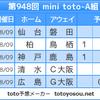 【minitoto948回】【予想】波乱は1試合か2試合?
